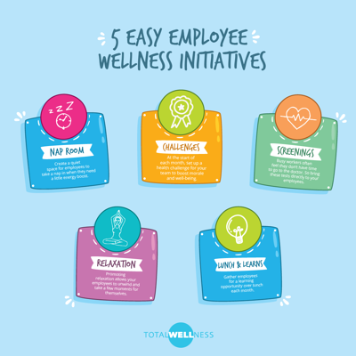 Easy Employee Wellness Ideas