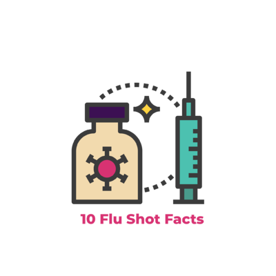 Flu Shot Facts for Employees