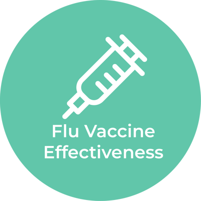 Flu-Shot-Effectiveness