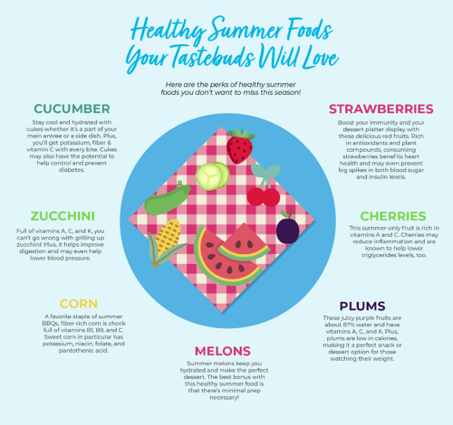 Healthy Summer Foods